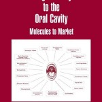 Drug Delivery to the Oral Cavity: Molecules to Market