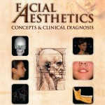 Facial Aesthetics: Concepts and Clinical Diagnosis