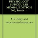 Dental Anatomy and Physiology, US Army